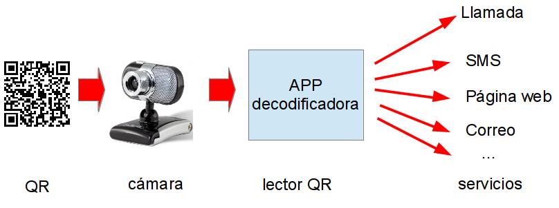 esquema_QR